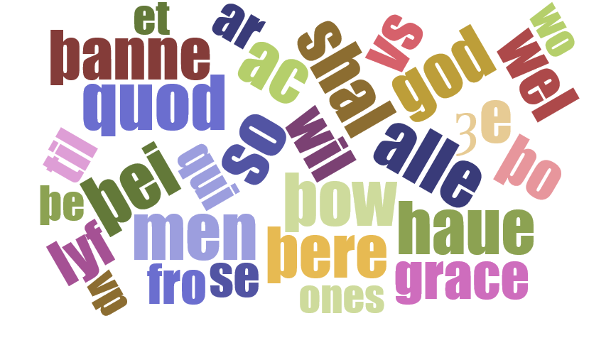 Creating a Middle English Stopwords List | Grav